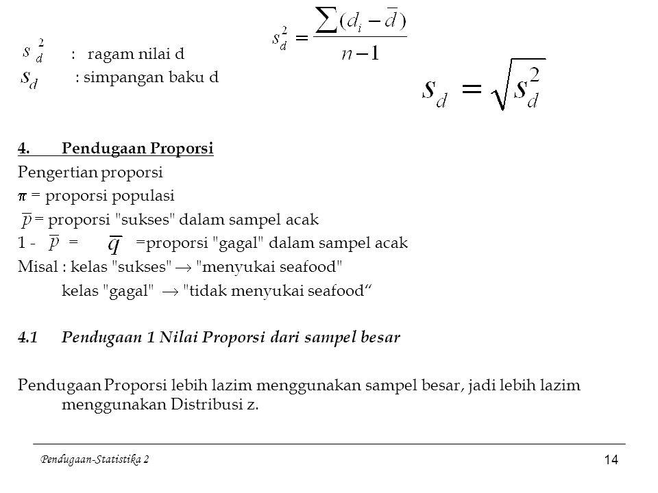 Pendugaan-Statistika 2 14 : ragam nilai d :simpangan baku d 4.Pendugaan Proporsi Pengertian proporsi  = proporsi populasi = proporsi