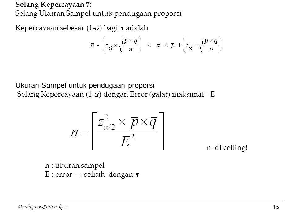 Pendugaan-Statistika 2 15 Selang Kepercayaan 7 : Selang Ukuran Sampel untuk pendugaan proporsi Kepercayaan sebesar (1-  ) bagi  adalah Ukuran Sampel