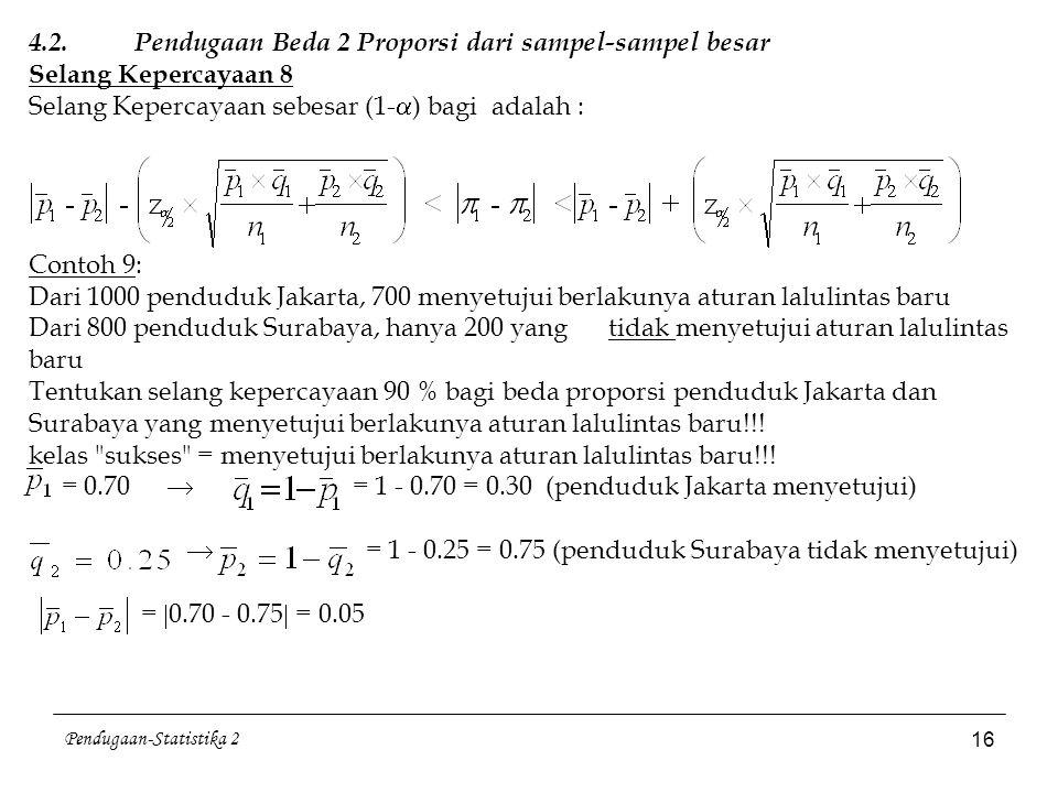 Pendugaan-Statistika 2 16 4.2. Pendugaan Beda 2 Proporsi dari sampel-sampel besar Selang Kepercayaan 8 Selang Kepercayaan sebesar (1-  ) bagi adalah