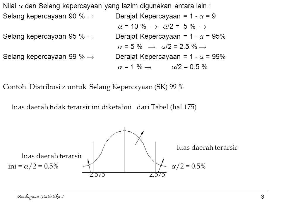 Pendugaan-Statistika 2 14 : ragam nilai d :simpangan baku d 4.Pendugaan Proporsi Pengertian proporsi  = proporsi populasi = proporsi sukses dalam sampel acak 1 - = =proporsi gagal dalam sampel acak Misal : kelas sukses  menyukai seafood kelas gagal  tidak menyukai seafood 4.1Pendugaan 1 Nilai Proporsi dari sampel besar Pendugaan Proporsi lebih lazim menggunakan sampel besar, jadi lebih lazim menggunakan Distribusi z.