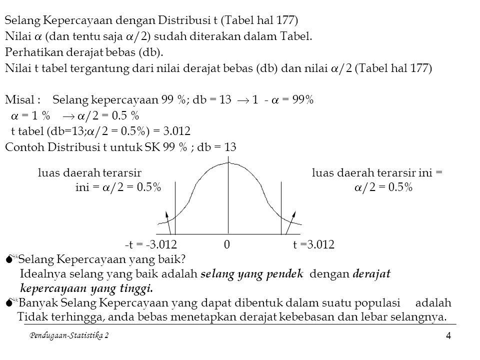 Pendugaan-Statistika 2 4 Selang Kepercayaan dengan Distribusi t (Tabel hal 177) Nilai  (dan tentu saja  /2) sudah diterakan dalam Tabel. Perhatikan
