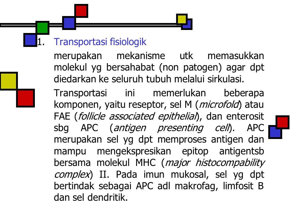 1.Transportasi fisiologik merupakan mekanisme utk memasukkan molekul yg bersahabat (non patogen) agar dpt diedarkan ke seluruh tubuh melalui sirkulasi