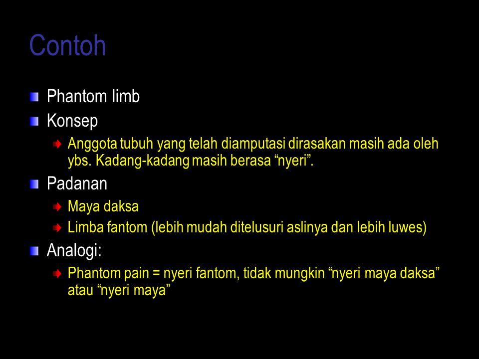 """Contoh Phantom limb Konsep Anggota tubuh yang telah diamputasi dirasakan masih ada oleh ybs. Kadang-kadang masih berasa """"nyeri"""". Padanan Maya daksa Li"""