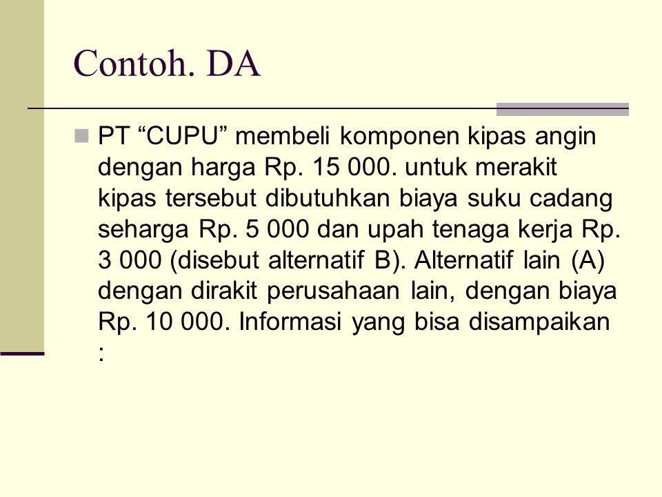 """Contoh. DA PT """"CUPU"""" membeli komponen kipas angin dengan harga Rp. 15 000. untuk merakit kipas tersebut dibutuhkan biaya suku cadang seharga Rp. 5 000"""