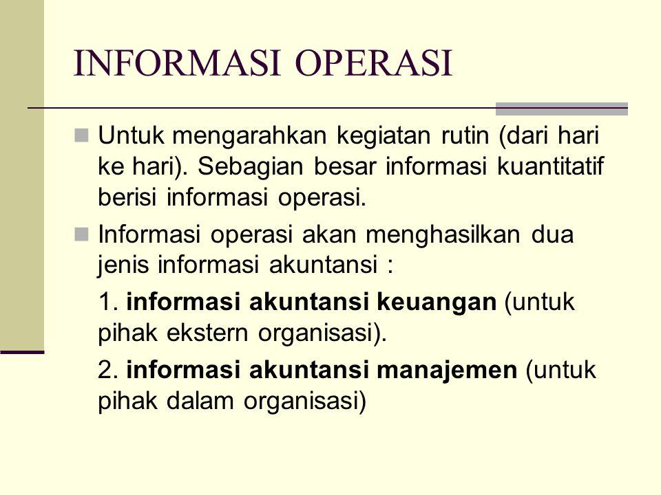 INFORMASI OPERASI Untuk mengarahkan kegiatan rutin (dari hari ke hari). Sebagian besar informasi kuantitatif berisi informasi operasi. Informasi opera