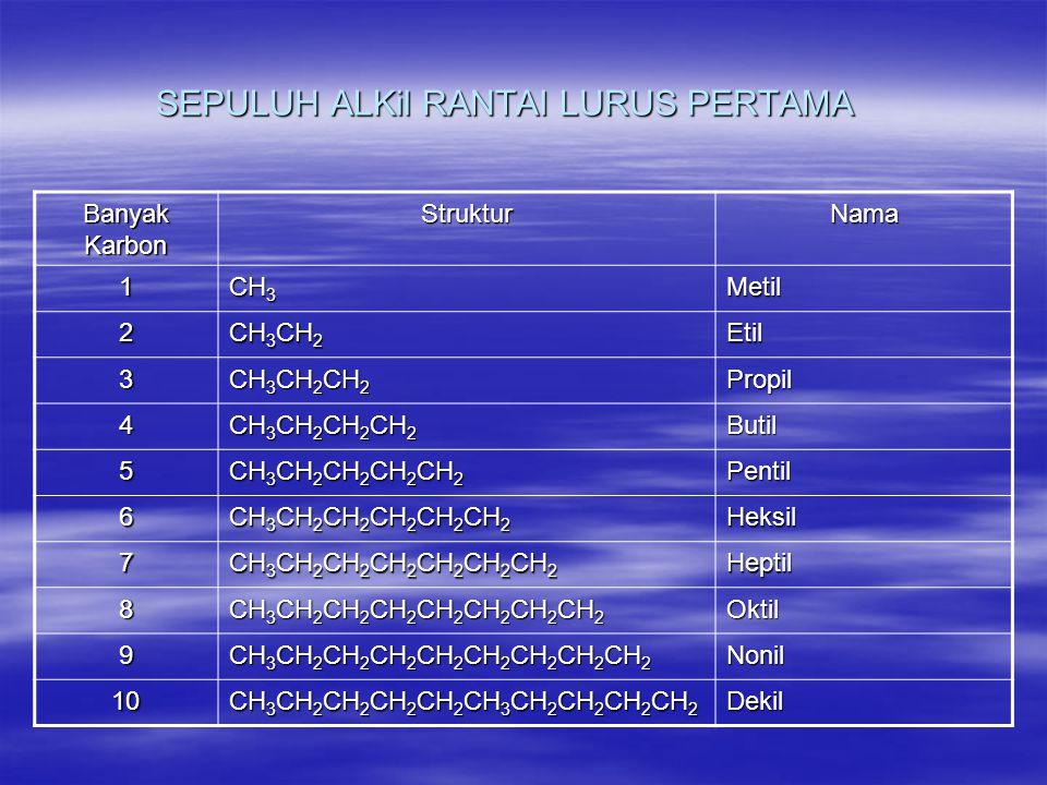 SEPULUH ALKil RANTAI LURUS PERTAMA Banyak Karbon StrukturNama 1 CH 3 Metil 2 CH 3 CH 2 Etil 3 CH 3 CH 2 CH 2 Propil 4 CH 3 CH 2 CH 2 CH 2 Butil 5 CH 3