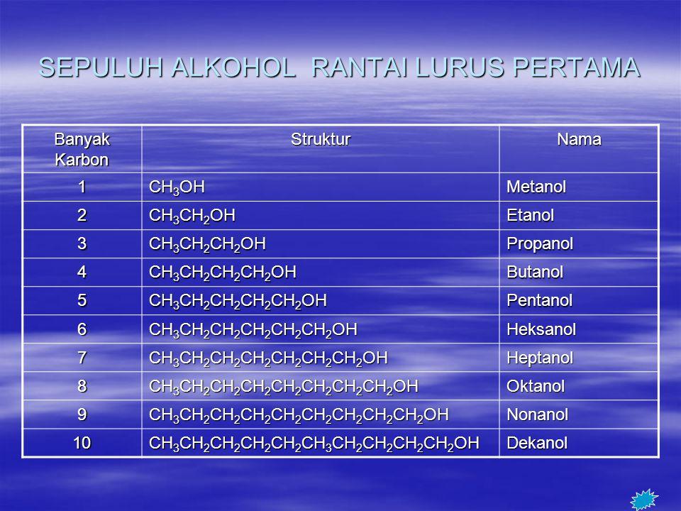 SEPULUH ALKOHOL RANTAI LURUS PERTAMA Banyak Karbon StrukturNama 1 CH 3 OH Metanol 2 CH 3 CH 2 OH Etanol 3 CH 3 CH 2 CH 2 OH Propanol 4 CH 3 CH 2 CH 2