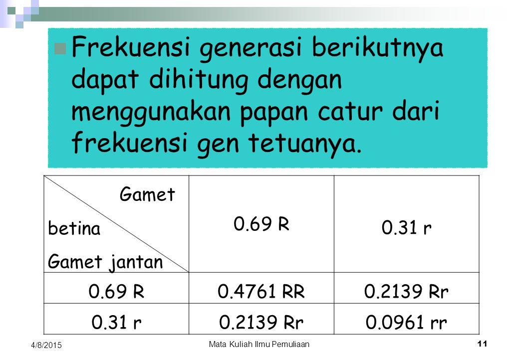 Mata Kuliah Ilmu Pemuliaan 10 4/8/2015 Frekuensi gen lazim ditandai dengan huruf q, dan alelnya dengan 1-q, Rumus umumnya adalah :  lokus A  lokus A