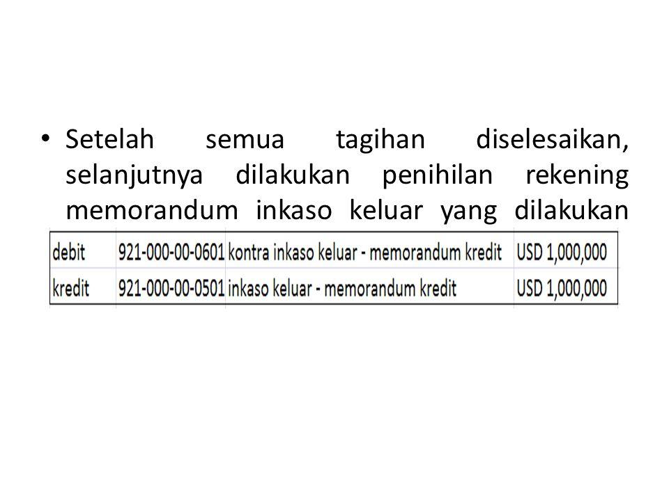 Setelah semua tagihan diselesaikan, selanjutnya dilakukan penihilan rekening memorandum inkaso keluar yang dilakukan dengan pembukuan :