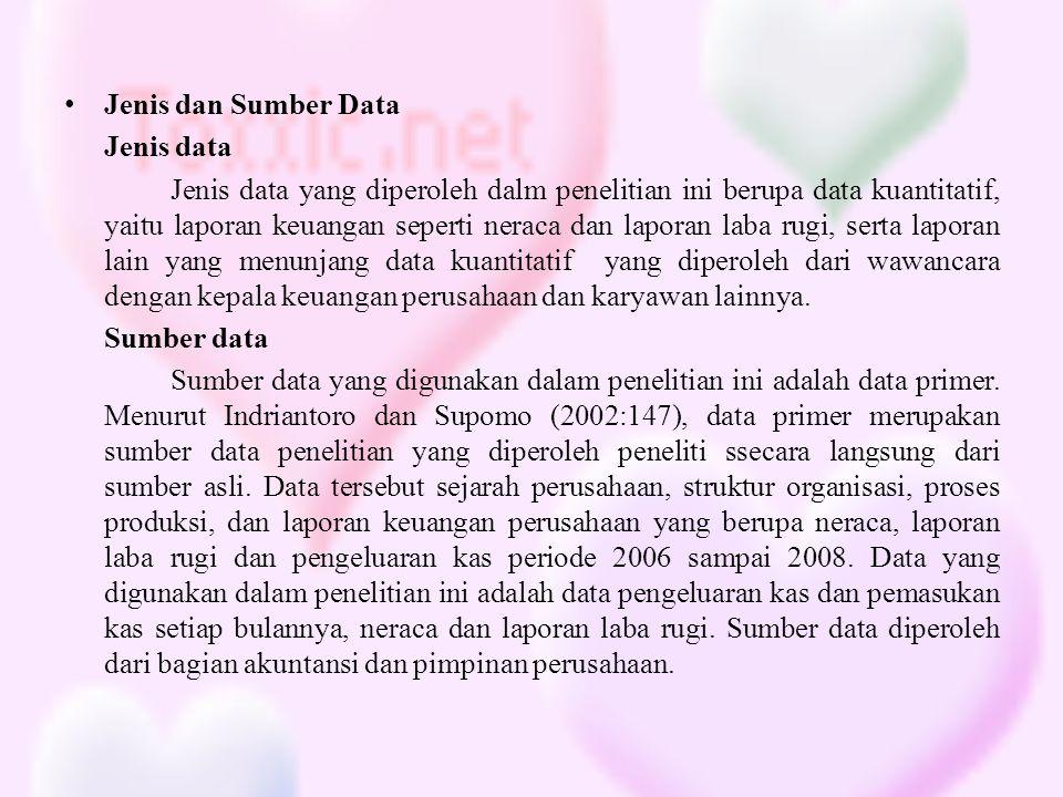 Jenis dan Sumber Data Jenis data Jenis data yang diperoleh dalm penelitian ini berupa data kuantitatif, yaitu laporan keuangan seperti neraca dan lapo
