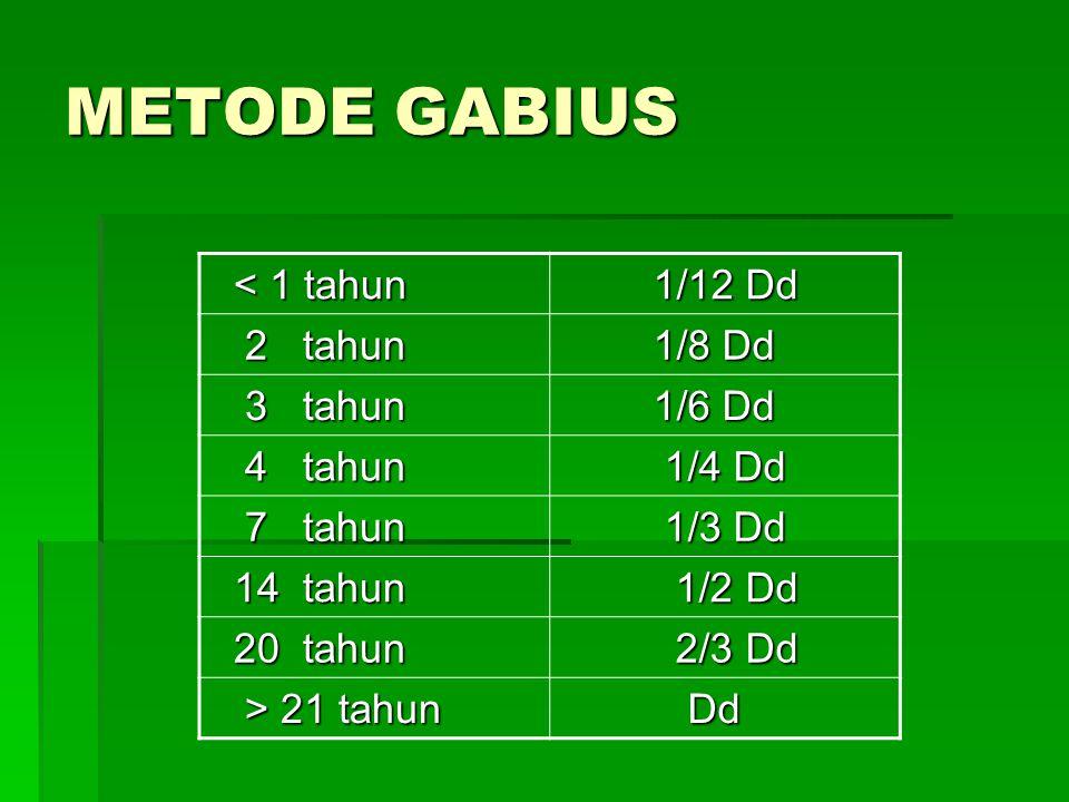 METODE GABIUS < 1 tahun < 1 tahun 1/12 Dd 1/12 Dd 2 tahun 2 tahun 1/8 Dd 1/8 Dd 3 tahun 3 tahun 1/6 Dd 1/6 Dd 4 tahun 4 tahun 1/4 Dd 1/4 Dd 7 tahun 7