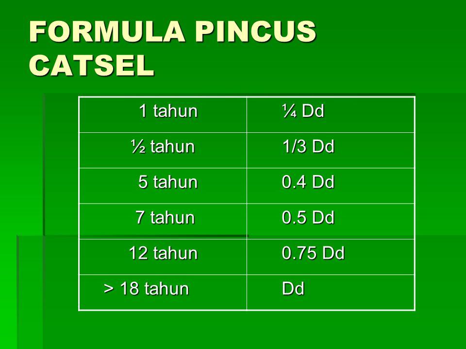 FORMULA PINCUS CATSEL 1 tahun 1 tahun ¼ Dd ¼ Dd ½ tahun 1/3 Dd 1/3 Dd 5 tahun 5 tahun 0.4 Dd 0.4 Dd 7 tahun 7 tahun 0.5 Dd 0.5 Dd 12 tahun 0.75 Dd 0.7