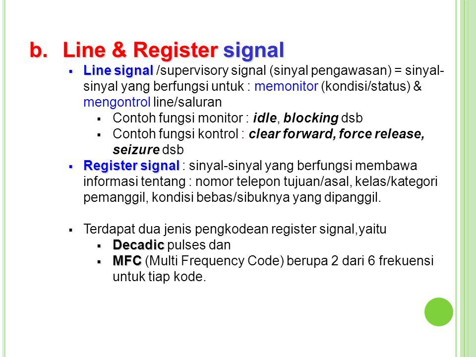 10 b.Line & Register signal  Line signal  Line signal /supervisory signal (sinyal pengawasan) = sinyal- sinyal yang berfungsi untuk : memonitor (kon