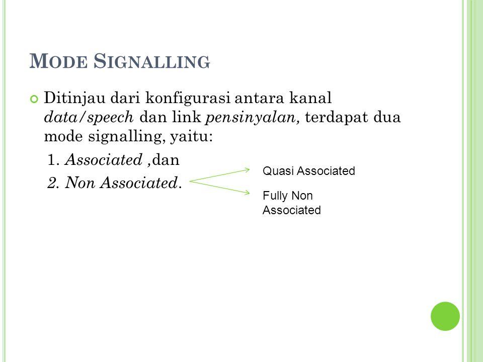 M ODE S IGNALLING Ditinjau dari konfigurasi antara kanal data/speech dan link pensinyalan, terdapat dua mode signalling, yaitu: 1. Associated, dan 2.