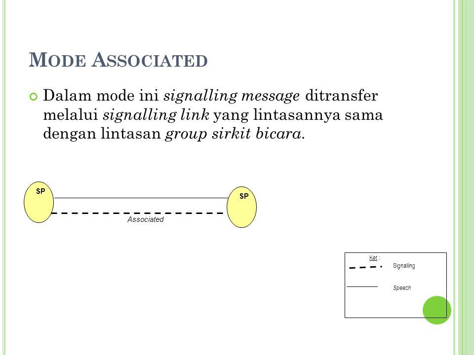 M ODE A SSOCIATED Dalam mode ini signalling message ditransfer melalui signalling link yang lintasannya sama dengan lintasan group sirkit bicara. Asso