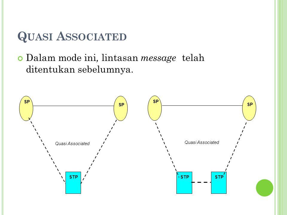 Q UASI A SSOCIATED Dalam mode ini, lintasan message telah ditentukan sebelumnya. Quasi Associated SP STP SP STP Quasi Associated