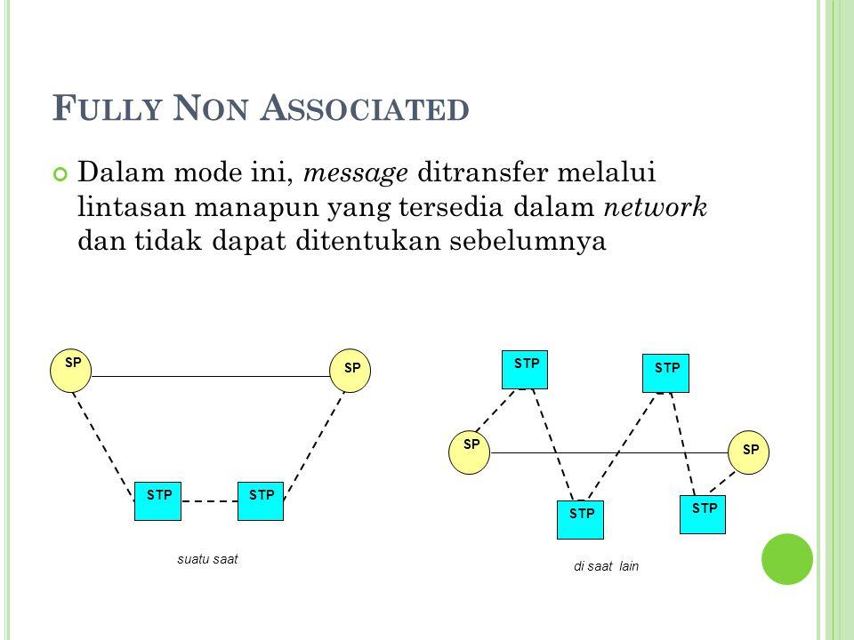 F ULLY N ON A SSOCIATED Dalam mode ini, message ditransfer melalui lintasan manapun yang tersedia dalam network dan tidak dapat ditentukan sebelumnya