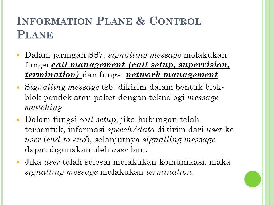 I NFORMATION P LANE & C ONTROL P LANE Dalam jaringan SS7, signalling message melakukan fungsi call management (call setup, supervision, termination) d