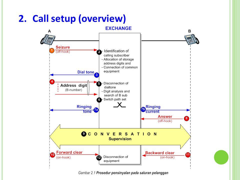 6 2.Call setup (overview)
