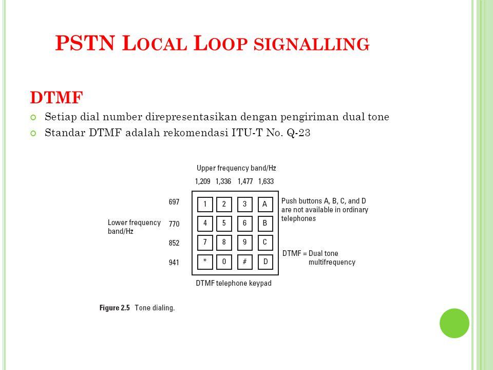 PSTN L OCAL L OOP SIGNALLING DTMF Setiap dial number direpresentasikan dengan pengiriman dual tone Standar DTMF adalah rekomendasi ITU-T No. Q-23
