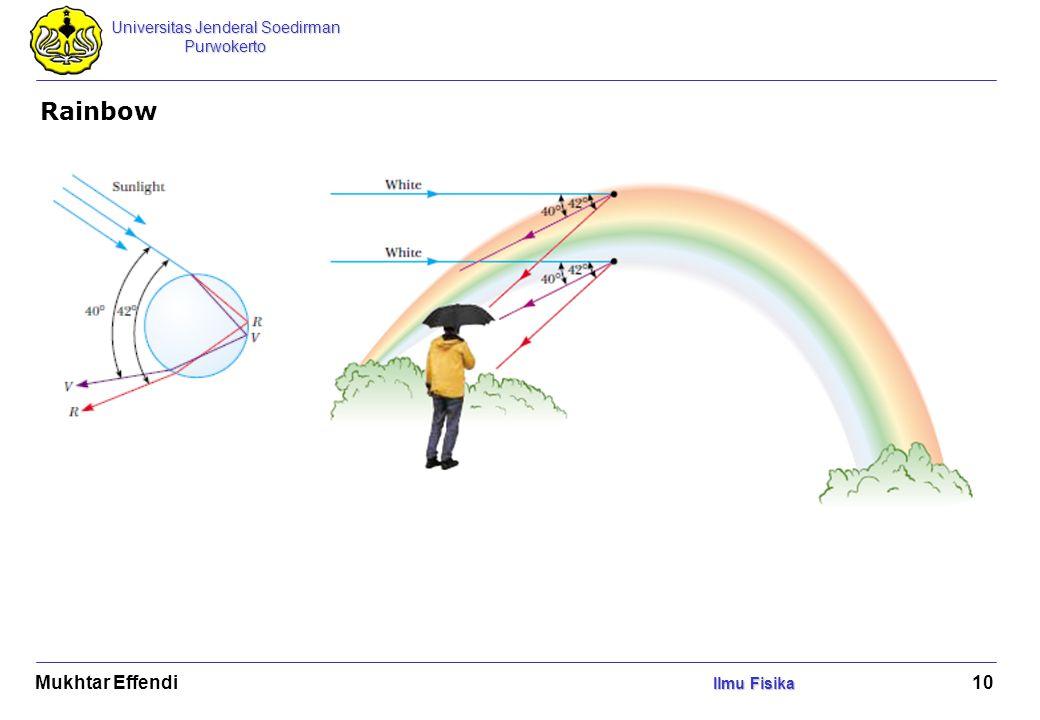 Universitas Jenderal Soedirman Purwokerto Ilmu Fisika Mukhtar Effendi Ilmu Fisika 10 Rainbow