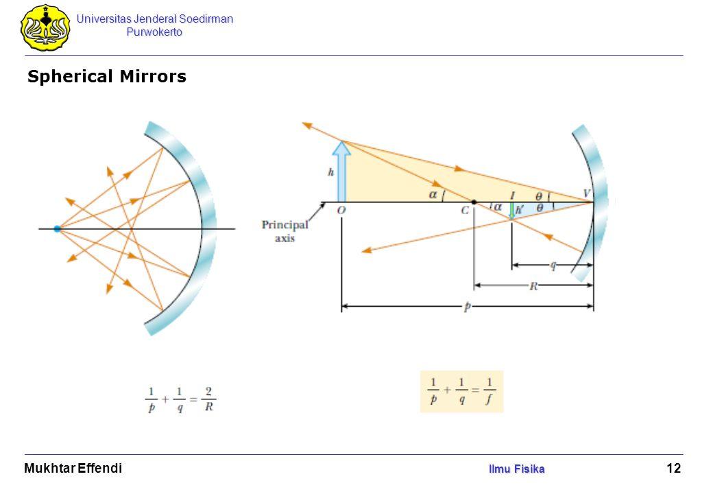 Universitas Jenderal Soedirman Purwokerto Ilmu Fisika Mukhtar Effendi Ilmu Fisika 12 Spherical Mirrors