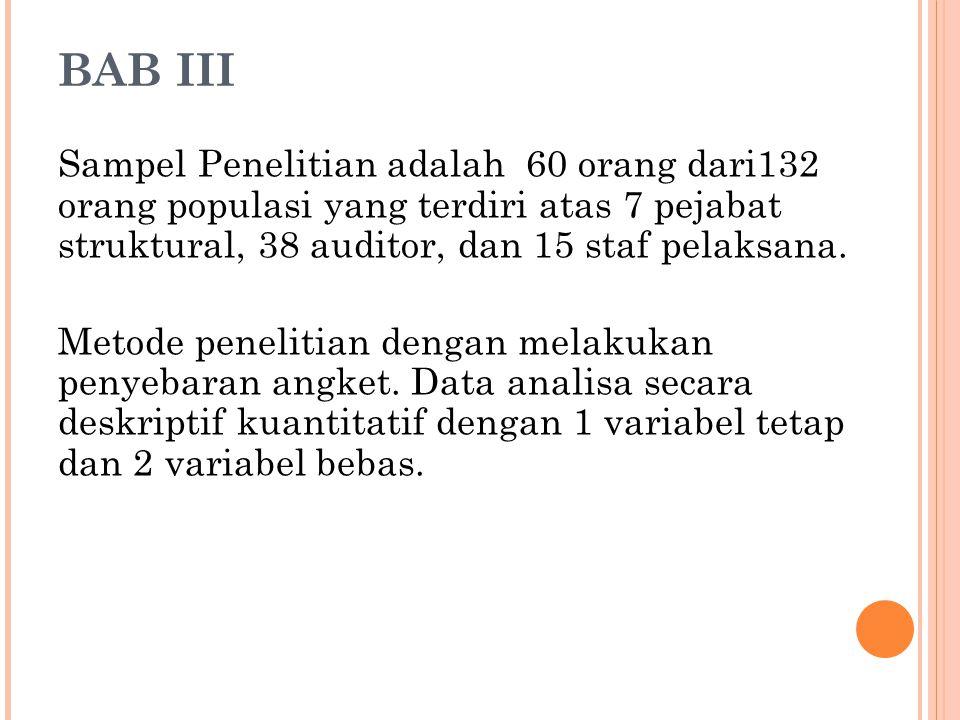BAB III Sampel Penelitian adalah 60 orang dari132 orang populasi yang terdiri atas 7 pejabat struktural, 38 auditor, dan 15 staf pelaksana. Metode pen