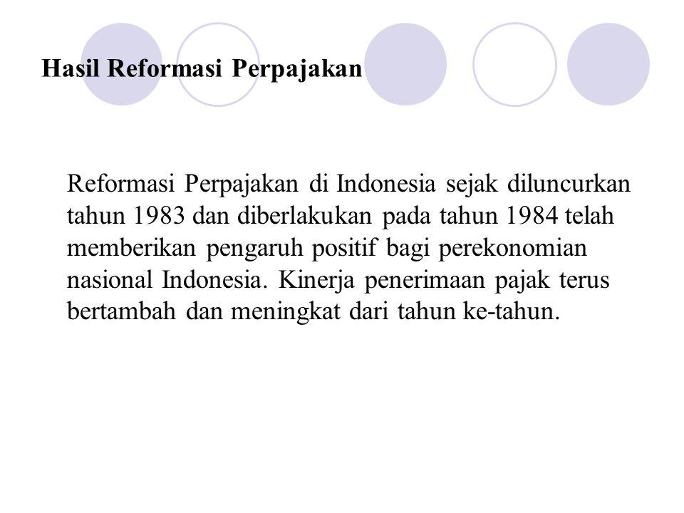 Hasil Reformasi Perpajakan Reformasi Perpajakan di Indonesia sejak diluncurkan tahun 1983 dan diberlakukan pada tahun 1984 telah memberikan pengaruh p