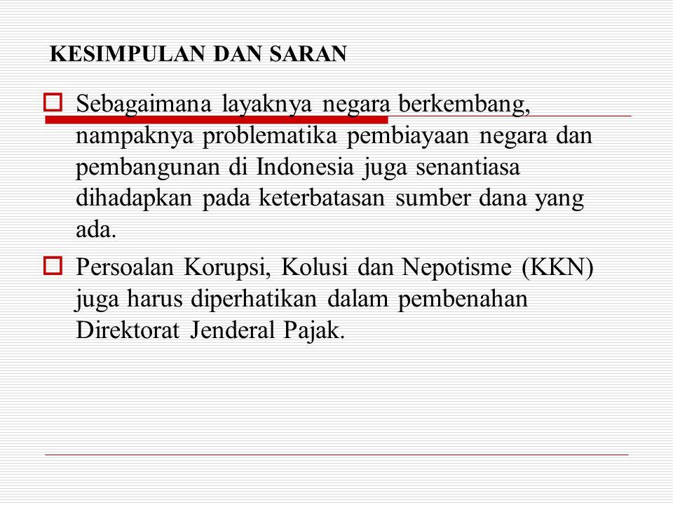 KESIMPULAN DAN SARAN  Sebagaimana layaknya negara berkembang, nampaknya problematika pembiayaan negara dan pembangunan di Indonesia juga senantiasa d