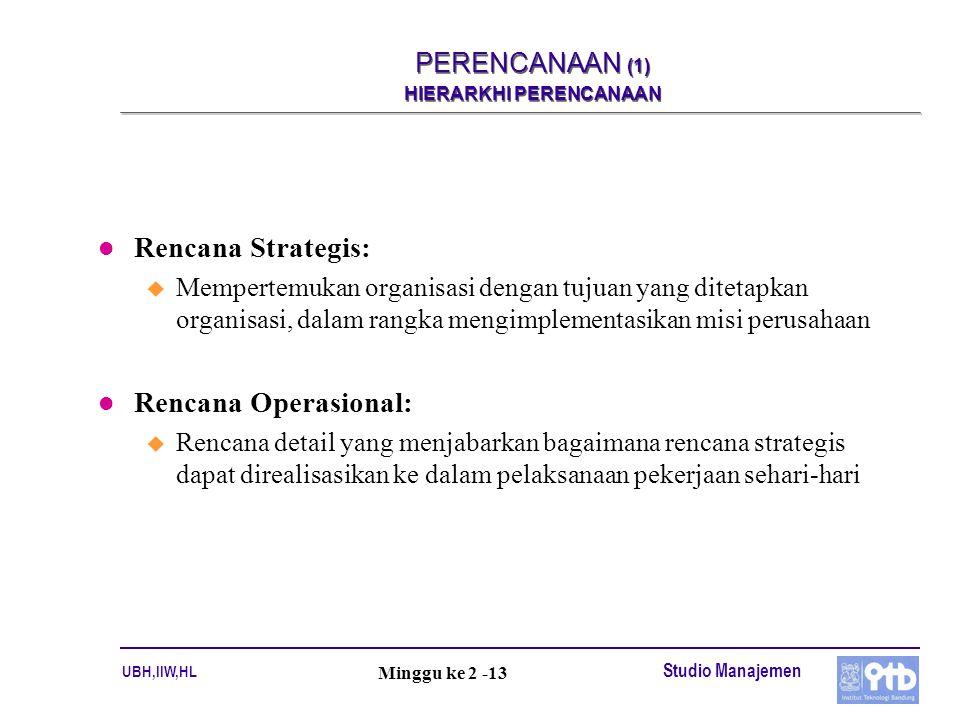 UBH,IIW,HL Studio Manajemen Minggu ke 2 -13 PERENCANAAN (1) HIERARKHI PERENCANAAN l Rencana Strategis: u Mempertemukan organisasi dengan tujuan yang d