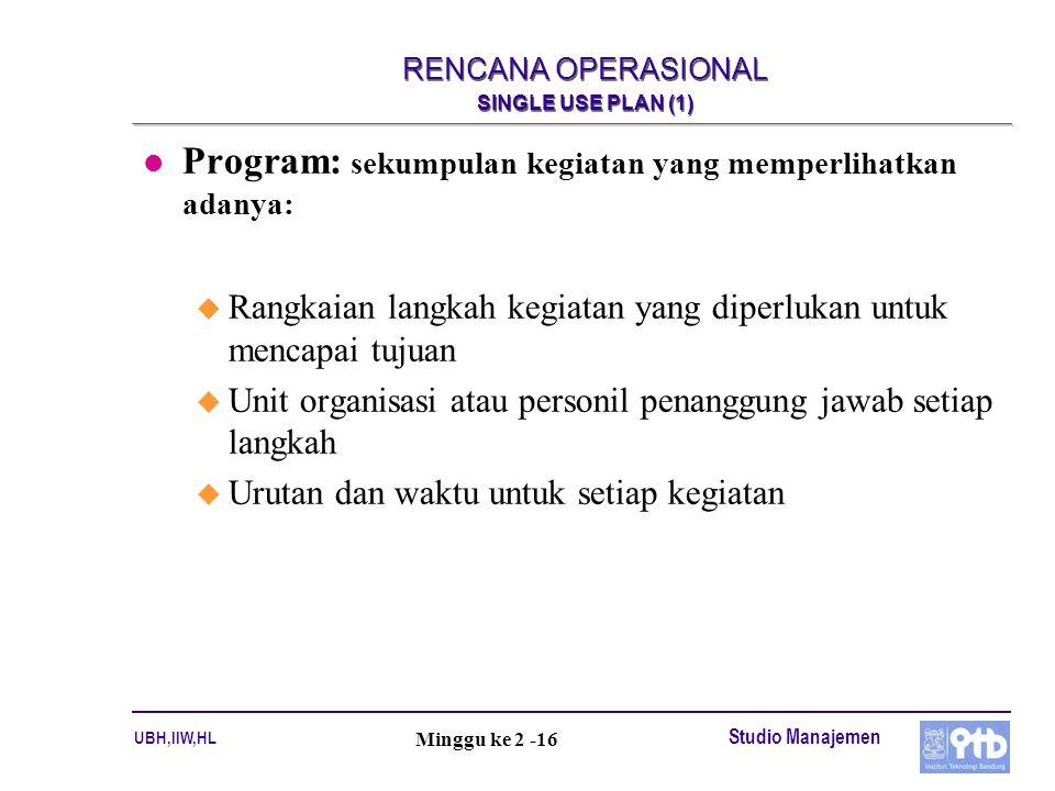 UBH,IIW,HL Studio Manajemen Minggu ke 2 -16 RENCANA OPERASIONAL SINGLE USE PLAN (1) l Program: sekumpulan kegiatan yang memperlihatkan adanya: u Rangk