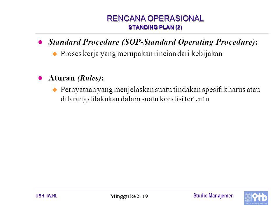 UBH,IIW,HL Studio Manajemen Minggu ke 2 -19 RENCANA OPERASIONAL STANDING PLAN (2) l Standard Procedure (SOP-Standard Operating Procedure): u Proses ke