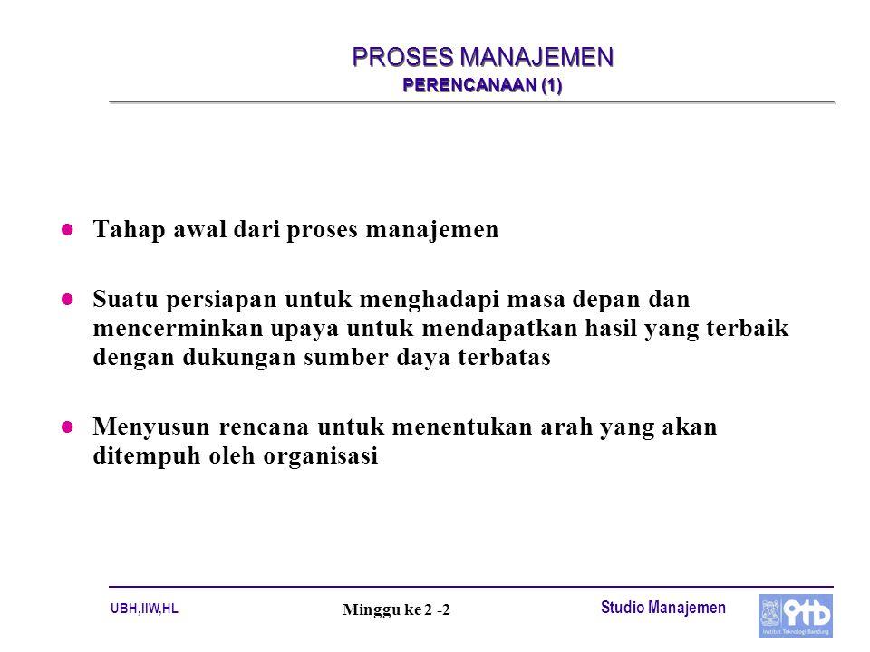 UBH,IIW,HL Studio Manajemen Minggu ke 2 -2 PROSES MANAJEMEN PERENCANAAN (1) l Tahap awal dari proses manajemen l Suatu persiapan untuk menghadapi masa