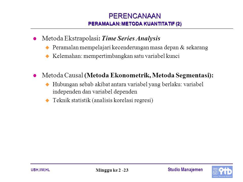 UBH,IIW,HL Studio Manajemen Minggu ke 2 -23 PERENCANAAN PERAMALAN: METODA KUANTITATIF (2) l Metoda Ekstrapolasi: Time Series Analysis u Peramalan memp