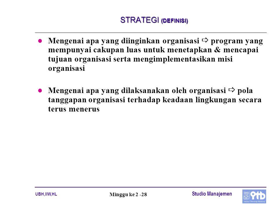 UBH,IIW,HL Studio Manajemen Minggu ke 2 -28 STRATEGI (DEFINISI) l Mengenai apa yang diinginkan organisasi  program yang mempunyai cakupan luas untuk