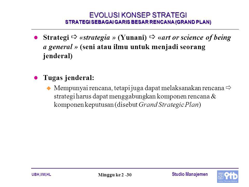 UBH,IIW,HL Studio Manajemen Minggu ke 2 -30 EVOLUSI KONSEP STRATEGI STRATEGI SEBAGAI GARIS BESAR RENCANA (GRAND PLAN) l Strategi  «strategia » (Yunan