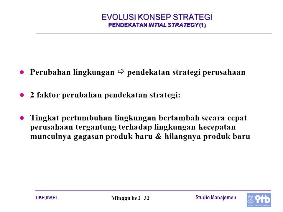 UBH,IIW,HL Studio Manajemen Minggu ke 2 -32 EVOLUSI KONSEP STRATEGI PENDEKATAN INTIAL STRATEGY (1) l Perubahan lingkungan  pendekatan strategi perusa
