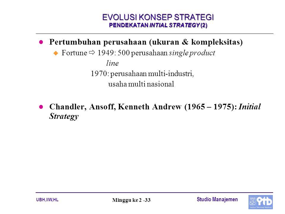 UBH,IIW,HL Studio Manajemen Minggu ke 2 -33 EVOLUSI KONSEP STRATEGI PENDEKATAN INTIAL STRATEGY (2) l Pertumbuhan perusahaan (ukuran & kompleksitas) u