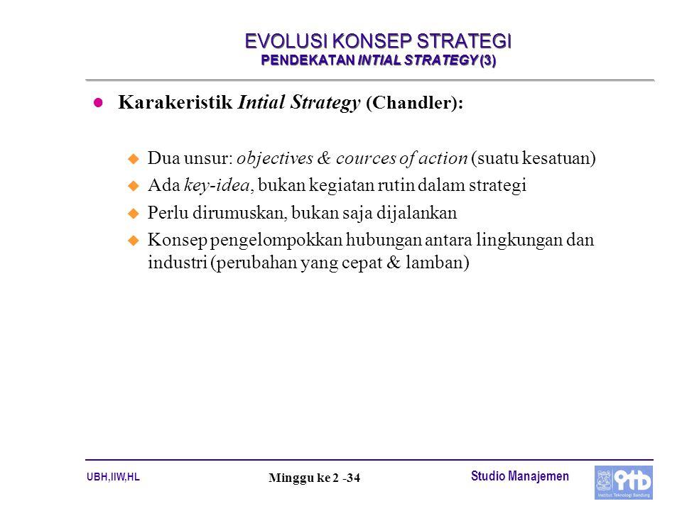 UBH,IIW,HL Studio Manajemen Minggu ke 2 -34 EVOLUSI KONSEP STRATEGI PENDEKATAN INTIAL STRATEGY (3) l Karakeristik Intial Strategy (Chandler): u Dua un