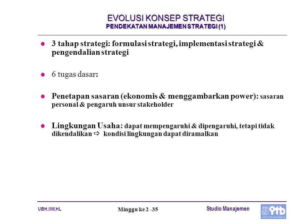 UBH,IIW,HL Studio Manajemen Minggu ke 2 -35 EVOLUSI KONSEP STRATEGI PENDEKATAN MANAJEMEN STRATEGI (1) l 3 tahap strategi: formulasi strategi, implemen