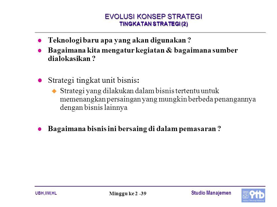 UBH,IIW,HL Studio Manajemen Minggu ke 2 -39 EVOLUSI KONSEP STRATEGI TINGKATAN STRATEGI (2) l Teknologi baru apa yang akan digunakan ? l Bagaimana kita