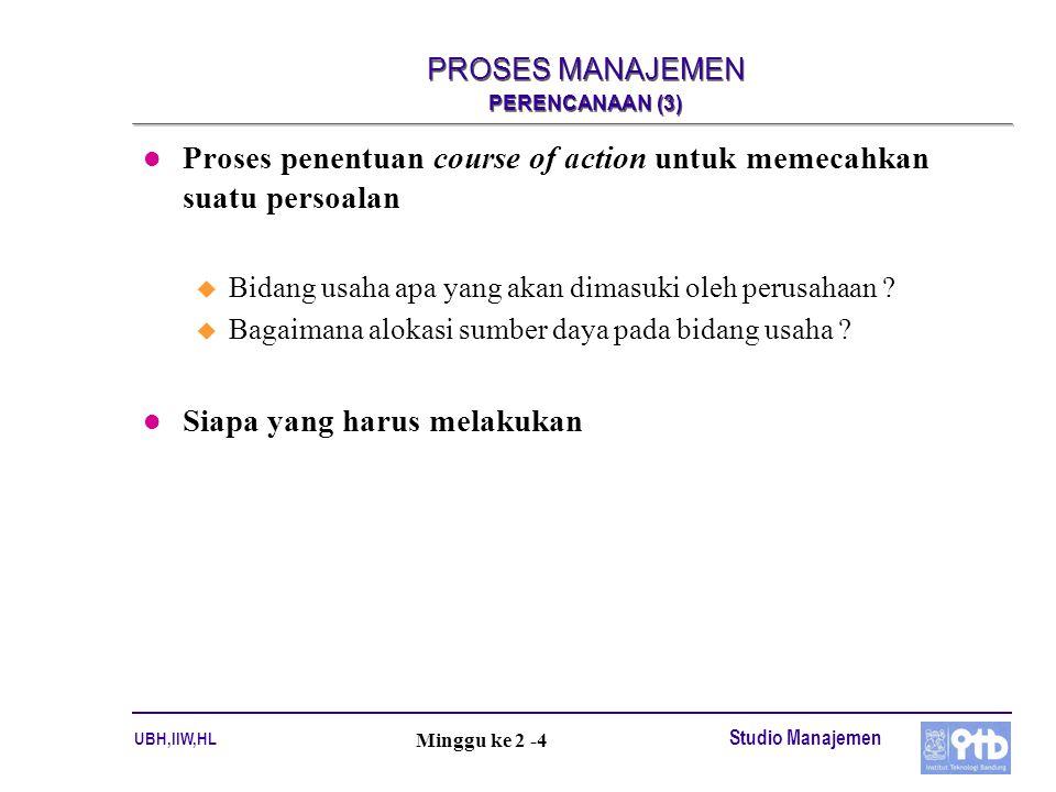UBH,IIW,HL Studio Manajemen Minggu ke 2 -4 PROSES MANAJEMEN PERENCANAAN (3) l Proses penentuan course of action untuk memecahkan suatu persoalan u Bid