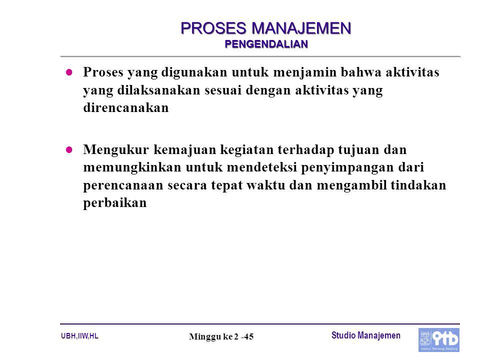 UBH,IIW,HL Studio Manajemen Minggu ke 2 -45 PROSES MANAJEMEN PENGENDALIAN l Proses yang digunakan untuk menjamin bahwa aktivitas yang dilaksanakan ses