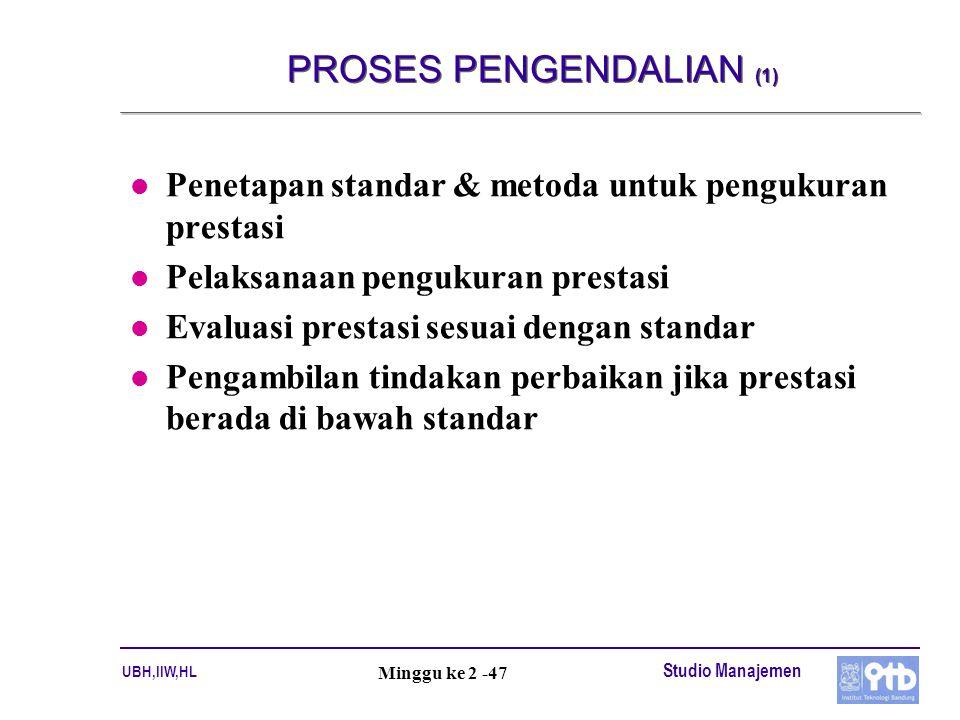 UBH,IIW,HL Studio Manajemen Minggu ke 2 -47 PROSES PENGENDALIAN (1) l Penetapan standar & metoda untuk pengukuran prestasi l Pelaksanaan pengukuran pr