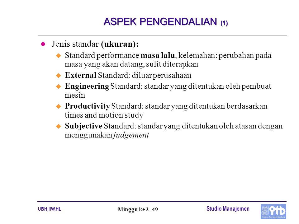 UBH,IIW,HL Studio Manajemen Minggu ke 2 -49 ASPEK PENGENDALIAN (1) l Jenis standar (ukuran): u Standard performance masa lalu, kelemahan: perubahan pa