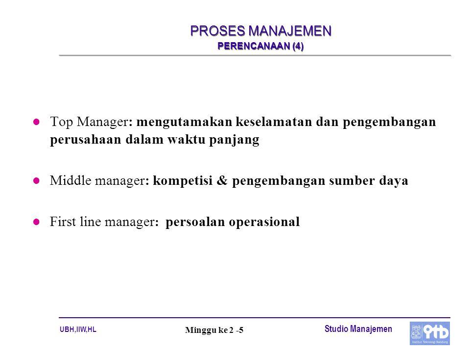 UBH,IIW,HL Studio Manajemen Minggu ke 2 -5 PROSES MANAJEMEN PERENCANAAN (4) l Top Manager: mengutamakan keselamatan dan pengembangan perusahaan dalam