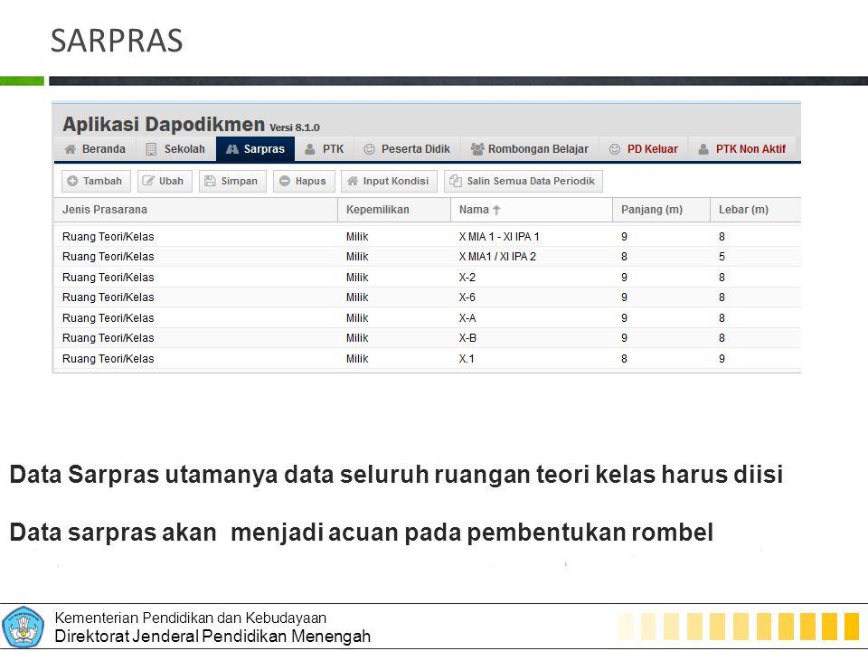 Kementerian Pendidikan dan Kebudayaan Direktorat Jenderal Pendidikan Menengah SARPRAS Data Sarpras utamanya data seluruh ruangan teori kelas harus dii