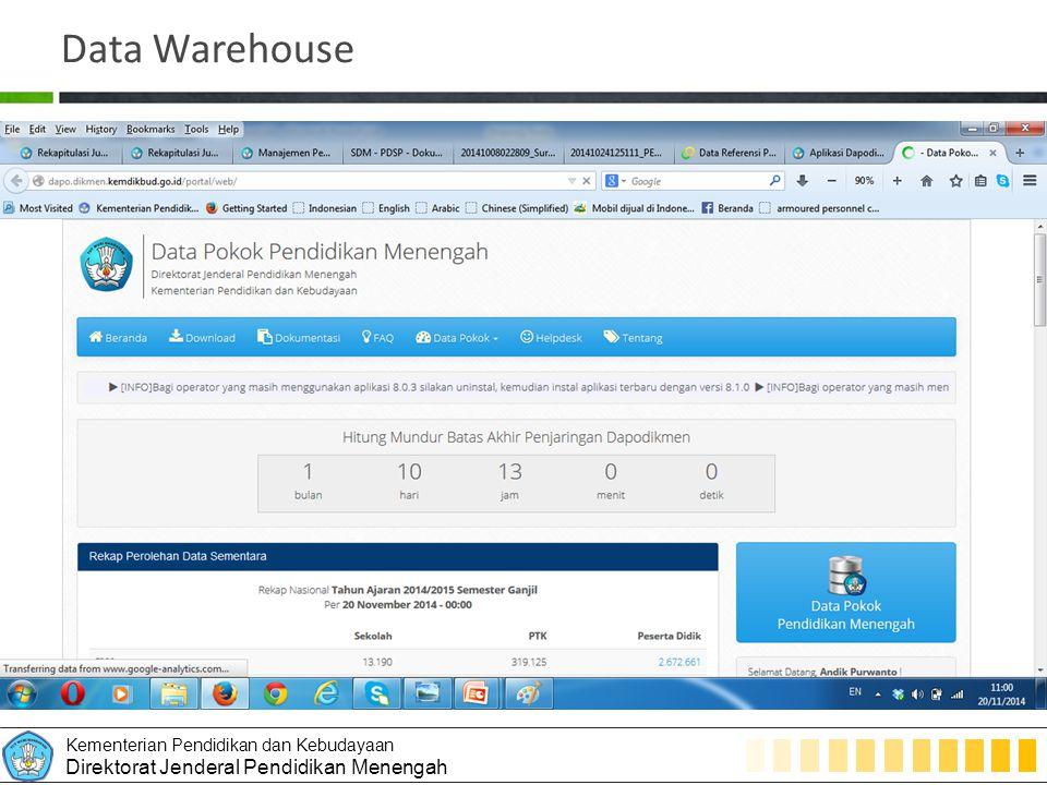 Kementerian Pendidikan dan Kebudayaan Direktorat Jenderal Pendidikan Menengah Data Warehouse Sinkronisasi dapat secara ONLINE dan OFFLINE Sinkronisasi