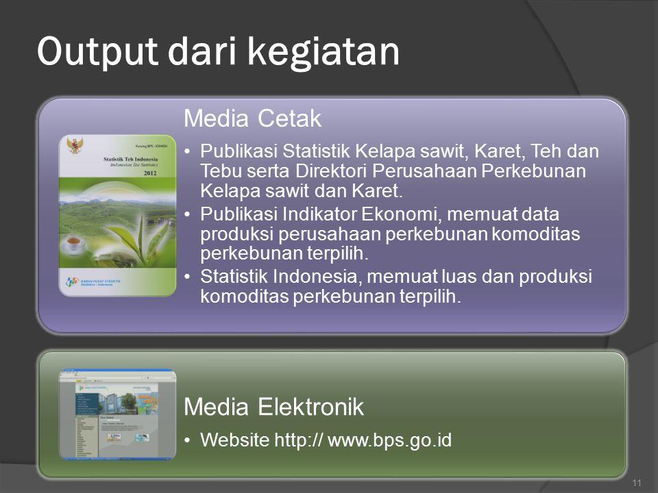 Output dari kegiatan Media Cetak Publikasi Statistik Kelapa sawit, Karet, Teh dan Tebu serta Direktori Perusahaan Perkebunan Kelapa sawit dan Karet. P