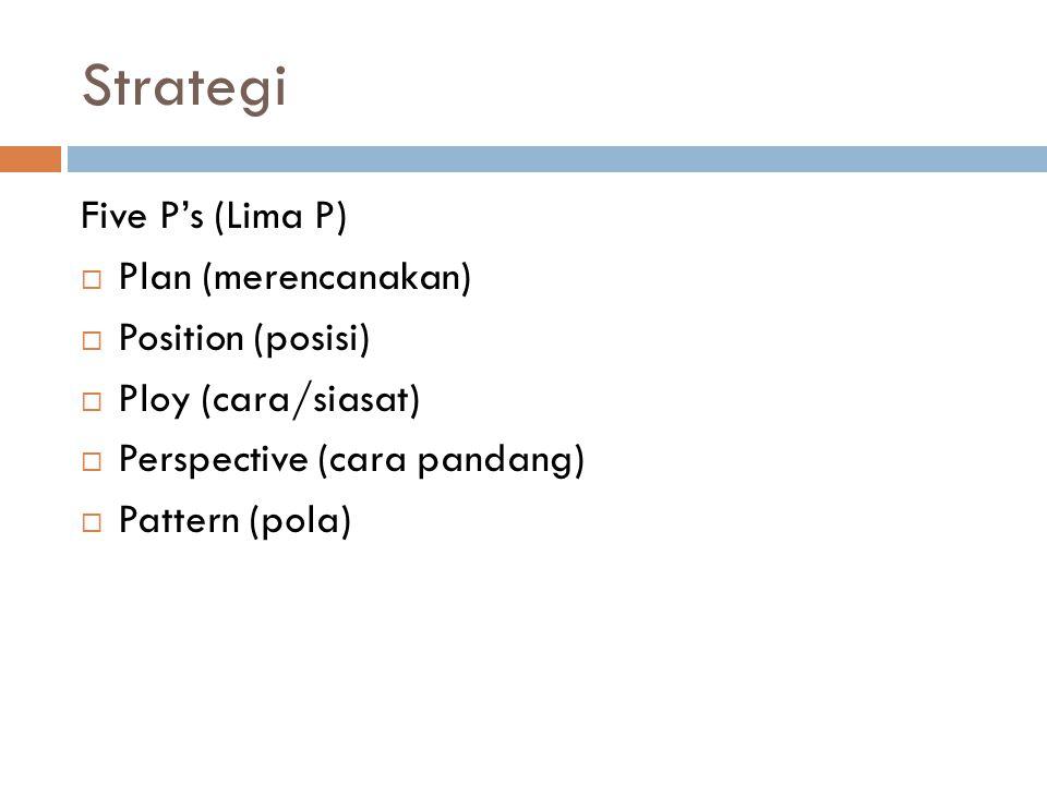 Strategi Five P's (Lima P)  Plan (merencanakan)  Position (posisi)  Ploy (cara/siasat)  Perspective (cara pandang)  Pattern (pola)